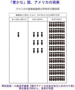 アメリカグラフ2